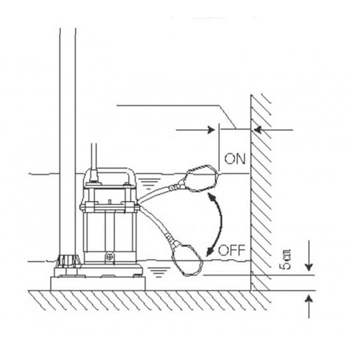 Máy bơm nước thải Hanil IP 835F